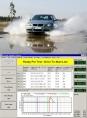 Tests d'Aquaplaning - Logiciel Application VBOX !