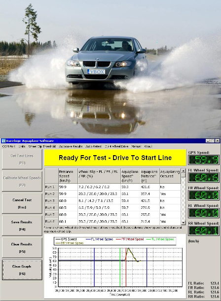 Tests d'Aquaplaning - Logiciel Application VBOX !